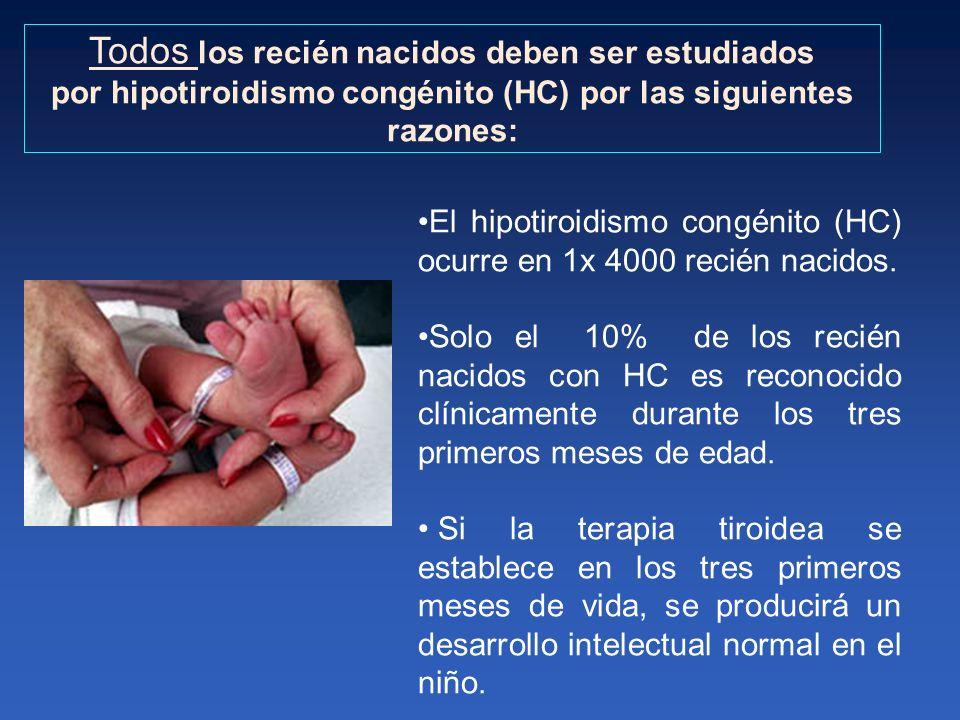 El hipotiroidismo congénito (HC) ocurre en 1x 4000 recién nacidos. Solo el 10% de los recién nacidos con HC es reconocido clínicamente durante los tre