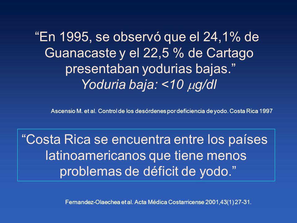 En 1995, se observó que el 24,1% de Guanacaste y el 22,5 % de Cartago presentaban yodurias bajas. Yoduria baja: <10 g/dl Costa Rica se encuentra entre