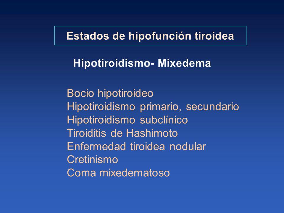 Estados de hipofunción tiroidea Hipotiroidismo- Mixedema Bocio hipotiroideo Hipotiroidismo primario, secundario Hipotiroidismo subclínico Tiroiditis d