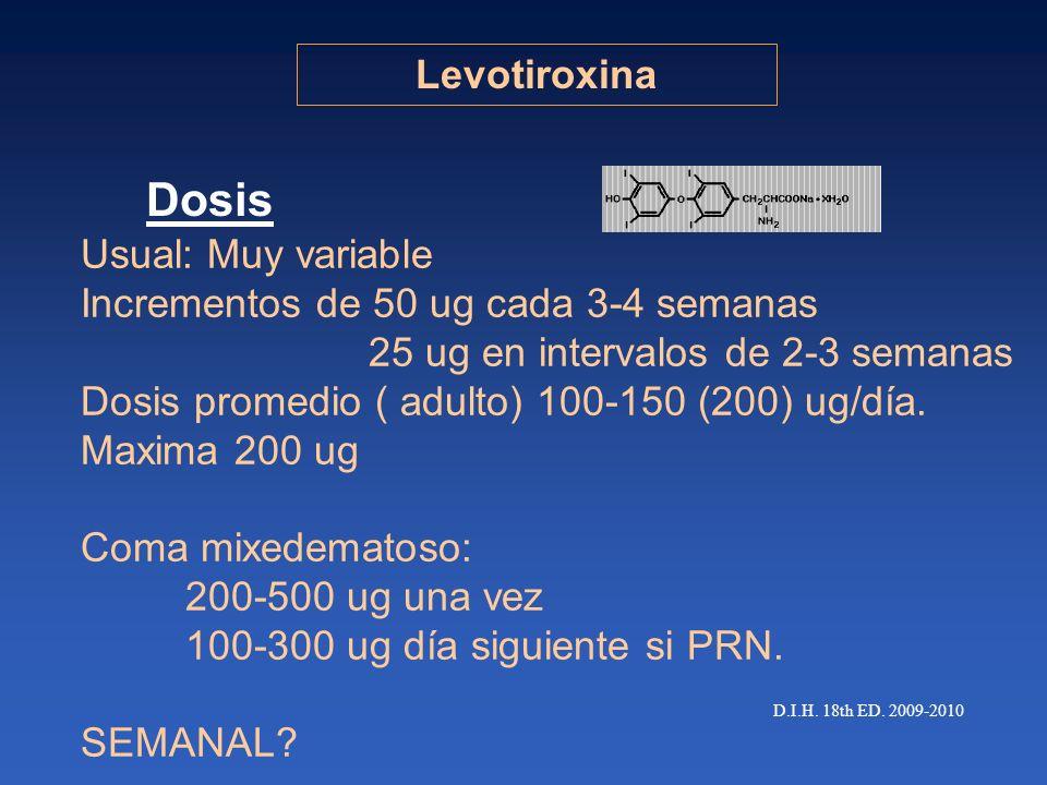 Levotiroxina Usual: Muy variable Incrementos de 50 ug cada 3-4 semanas 25 ug en intervalos de 2-3 semanas Dosis promedio ( adulto) 100-150 (200) ug/dí