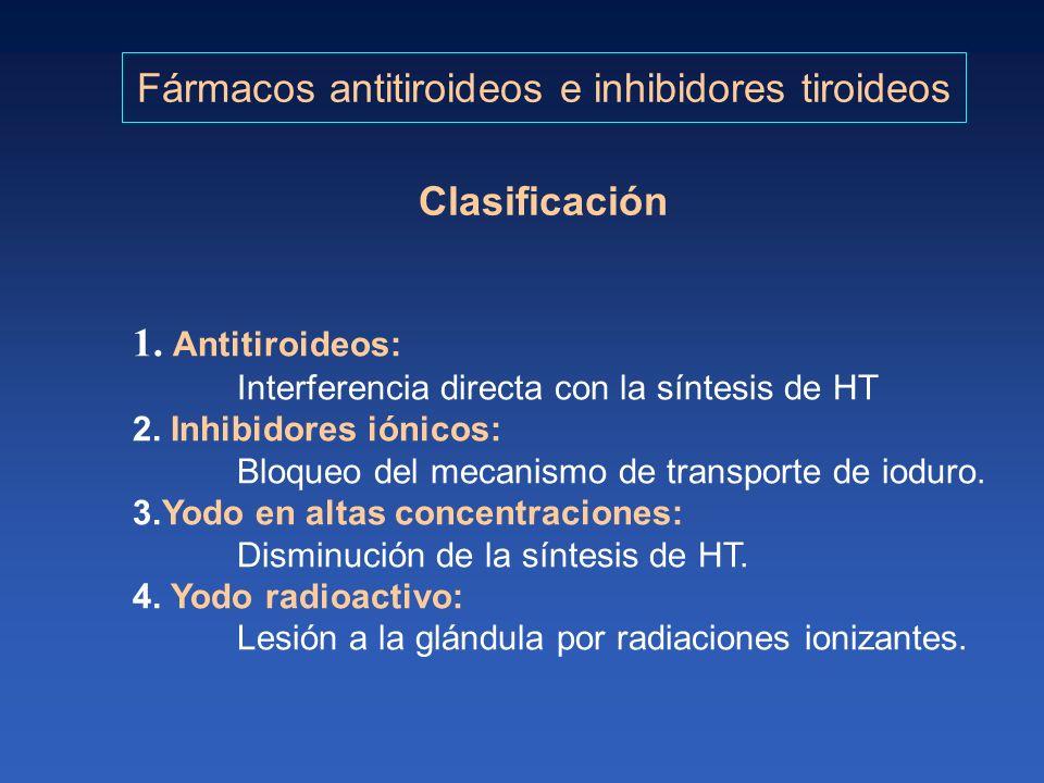Clasificación 1. Antitiroideos: Interferencia directa con la síntesis de HT 2. Inhibidores iónicos: Bloqueo del mecanismo de transporte de ioduro. 3.Y