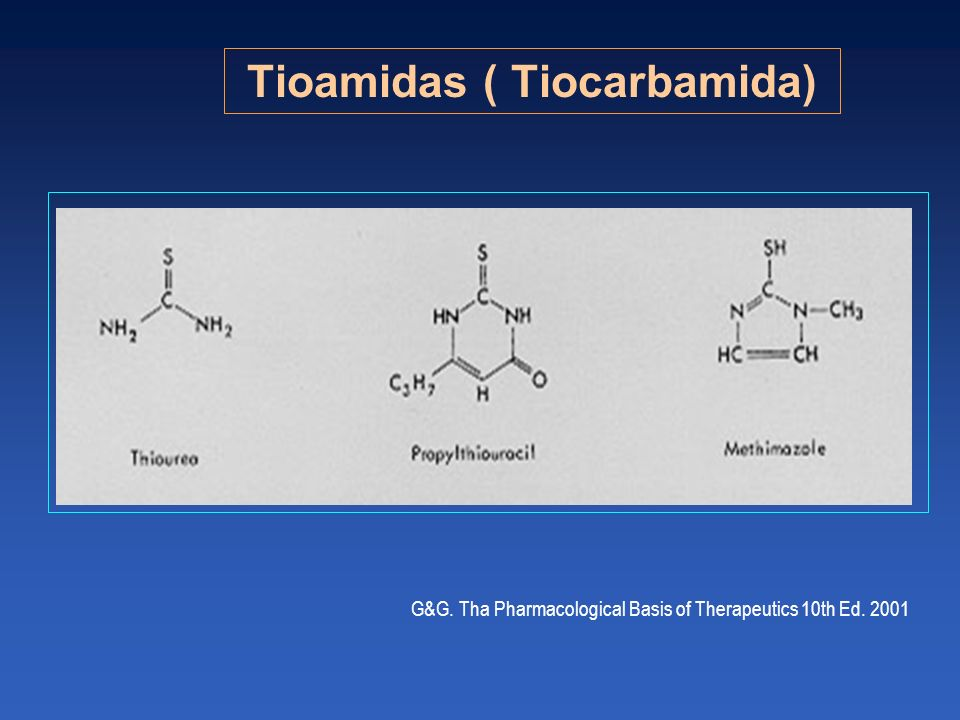 Tioamidas ( Tiocarbamida) G&G. Tha Pharmacological Basis of Therapeutics 10th Ed. 2001