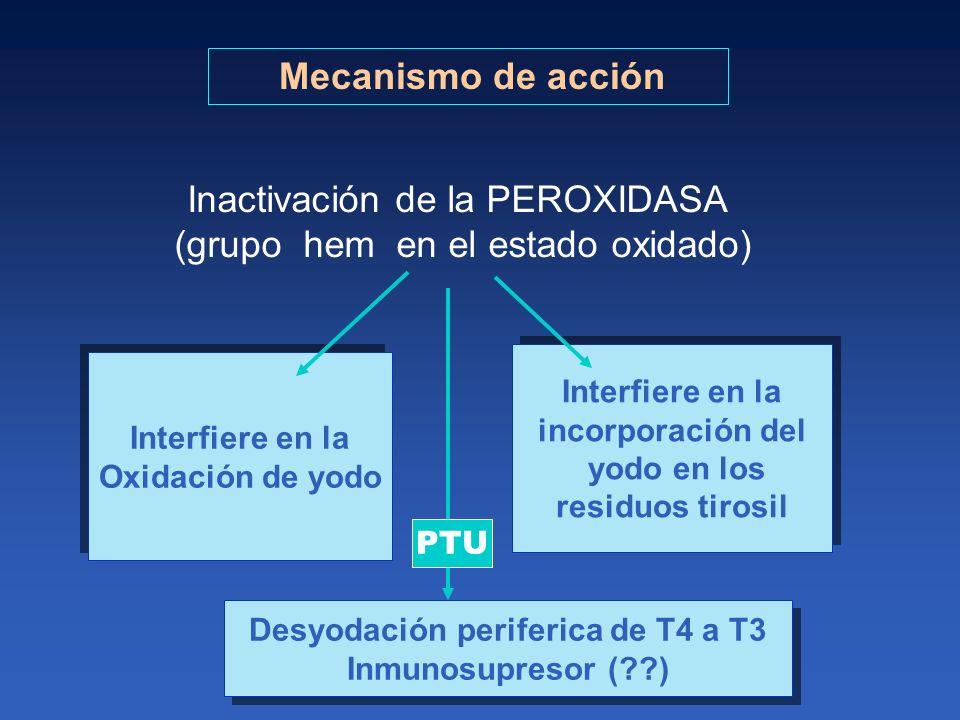 Inactivación de la PEROXIDASA (grupo hem en el estado oxidado) Mecanismo de acción Interfiere en la Oxidación de yodo Interfiere en la Oxidación de yo