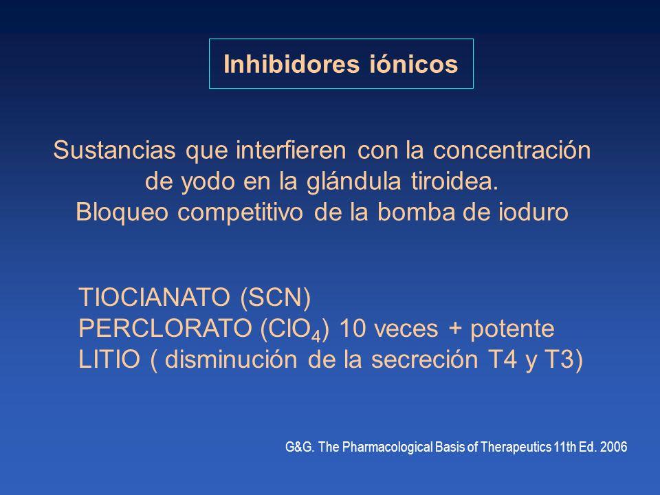 Inhibidores iónicos TIOCIANATO (SCN) PERCLORATO (ClO 4 ) 10 veces + potente LITIO ( disminución de la secreción T4 y T3) G&G. The Pharmacological Basi