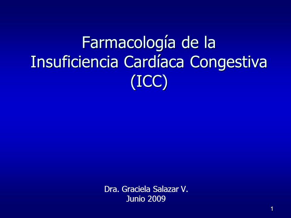 1 Farmacología de la Insuficiencia Cardíaca Congestiva (ICC) Dra. Graciela Salazar V. Junio 2009