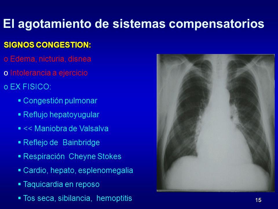 15 El agotamiento de sistemas compensatorios SIGNOS CONGESTION: o Edema, nicturia, disnea o Intolerancia a ejercicio o EX FISICO: Congestión pulmonar