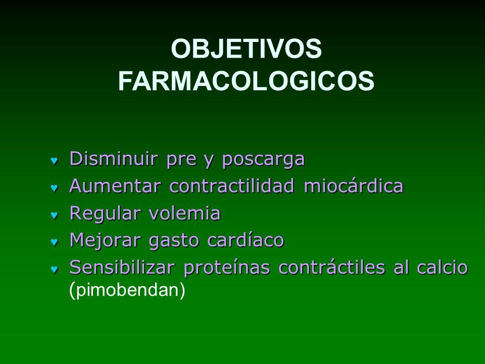 OBJETIVOS FARMACOLOGICOS Disminuir pre y poscarga Disminuir pre y poscarga Aumentar contractilidad miocárdica Aumentar contractilidad miocárdica Regul