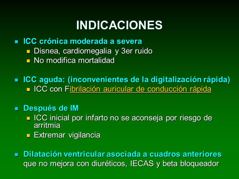 INDICACIONES ICC crónica moderada a severa ICC crónica moderada a severa Disnea, cardiomegalia y 3er ruido Disnea, cardiomegalia y 3er ruido No modifi