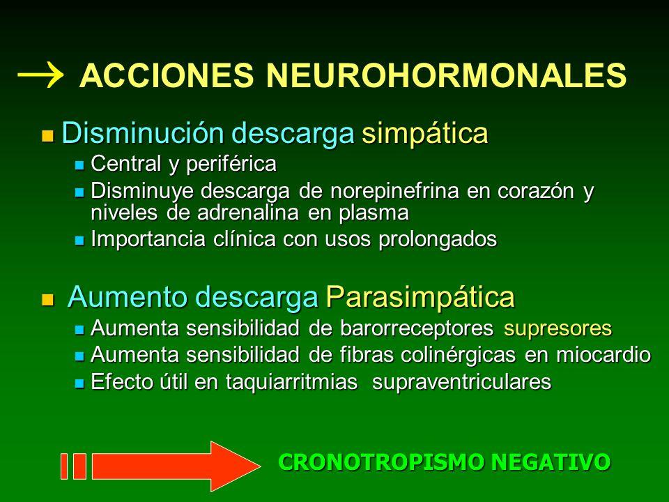 ACCIONES NEUROHORMONALES Disminución descarga simpática Disminución descarga simpática Central y periférica Central y periférica Disminuye descarga de