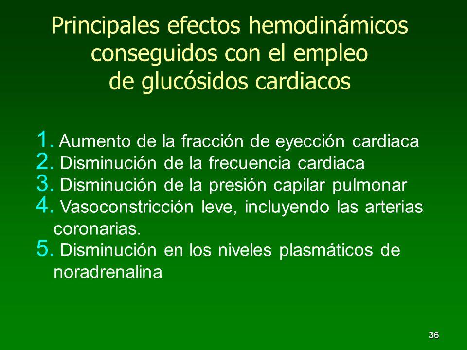 36 1. Aumento de la fracción de eyección cardiaca 2. Disminución de la frecuencia cardiaca 3. Disminución de la presión capilar pulmonar 4. Vasoconstr