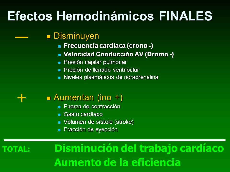 Efectos Hemodinámicos FINALES Disminuyen Disminuyen Frecuencia cardíaca (crono -) Frecuencia cardíaca (crono -) Velocidad Conducción AV (Dromo -) Velo