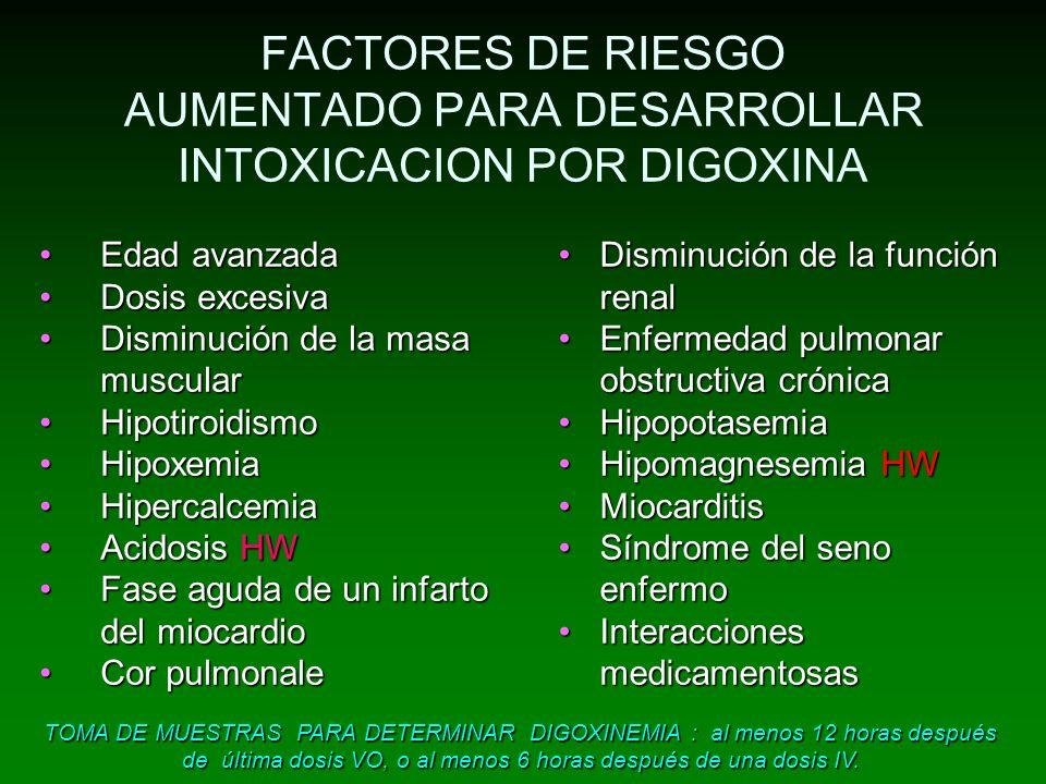 FACTORES DE RIESGO AUMENTADO PARA DESARROLLAR INTOXICACION POR DIGOXINA Edad avanzadaEdad avanzada Dosis excesivaDosis excesiva Disminución de la masa
