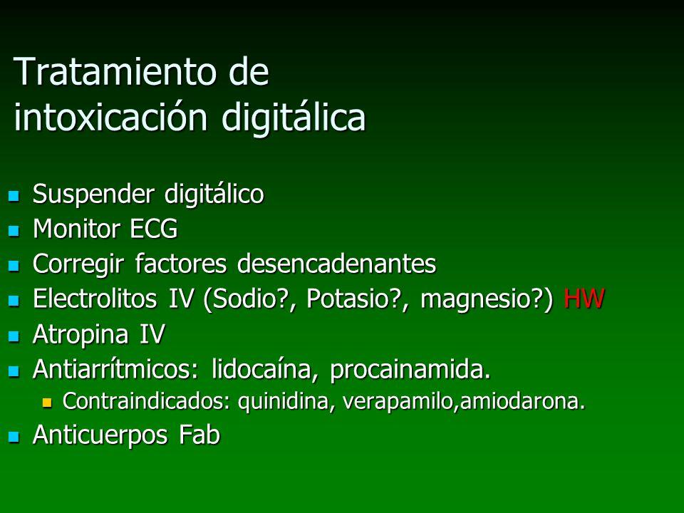 Tratamiento de intoxicación digitálica Suspender digitálico Suspender digitálico Monitor ECG Monitor ECG Corregir factores desencadenantes Corregir fa