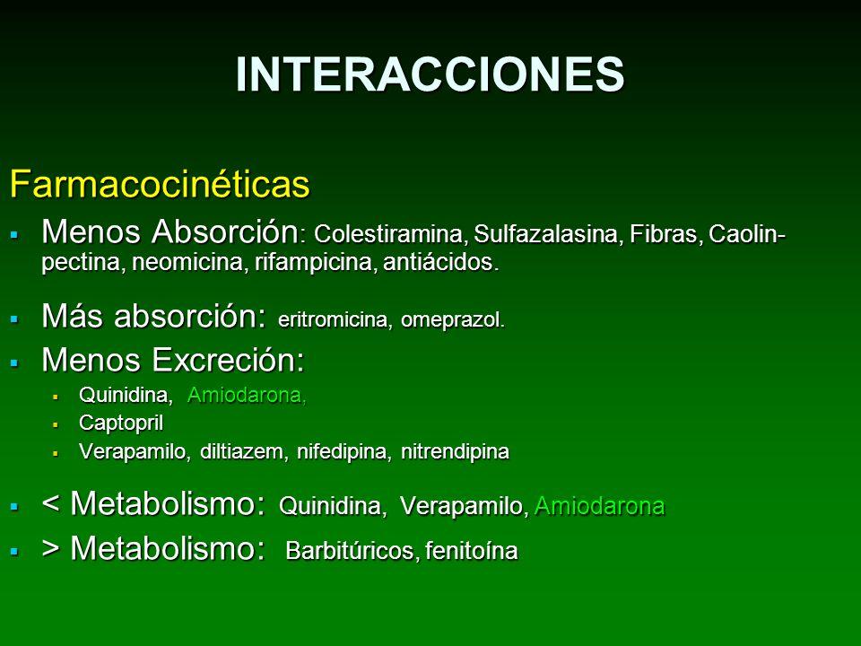 INTERACCIONES Farmacocinéticas Menos Absorción : Colestiramina, Sulfazalasina, Fibras, Caolin- pectina, neomicina, rifampicina, antiácidos. Menos Abso