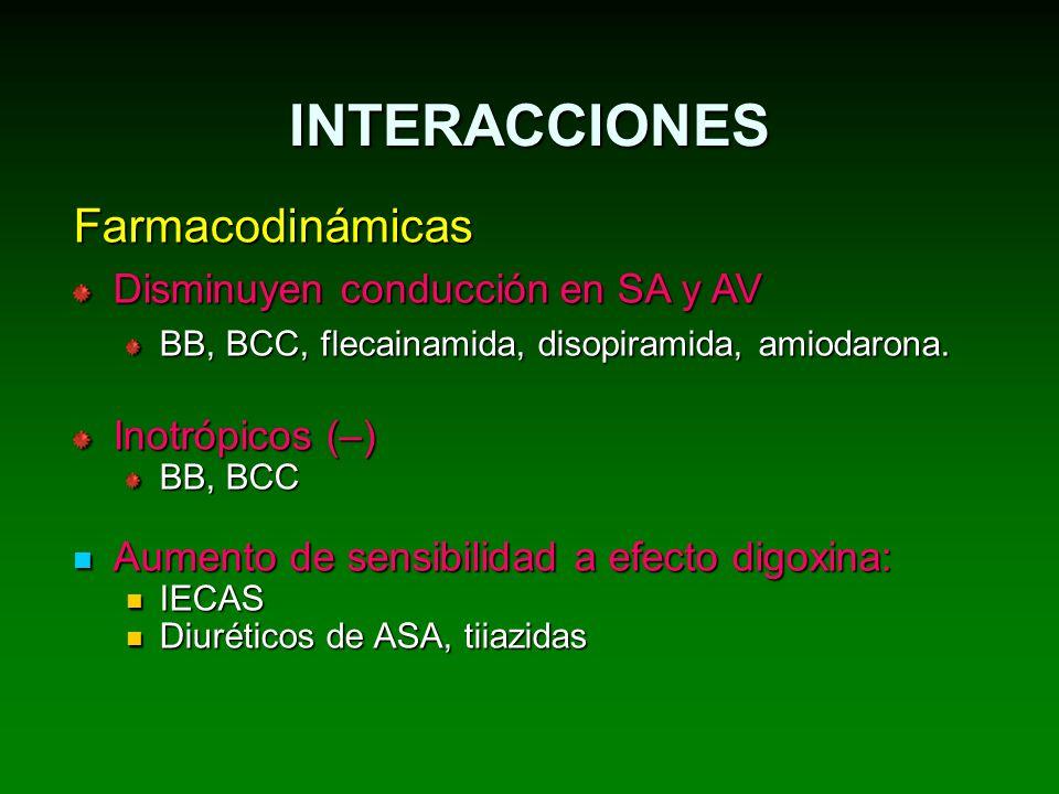 INTERACCIONES Farmacodinámicas Disminuyen conducción en SA y AV BB, BCC, flecainamida, disopiramida, amiodarona. Inotrópicos (–) BB, BCC Aumento de se