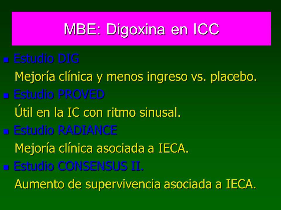 MBE: Digoxina en ICC Estudio DIG Estudio DIG Mejoría clínica y menos ingreso vs. placebo. Mejoría clínica y menos ingreso vs. placebo. Estudio PROVED