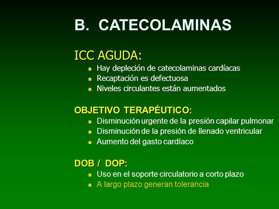 B. CATECOLAMINAS ICC AGUDA: Hay depleción de catecolaminas cardíacas Recaptación es defectuosa Niveles circulantes están aumentados OBJETIVO TERAPÉUTI