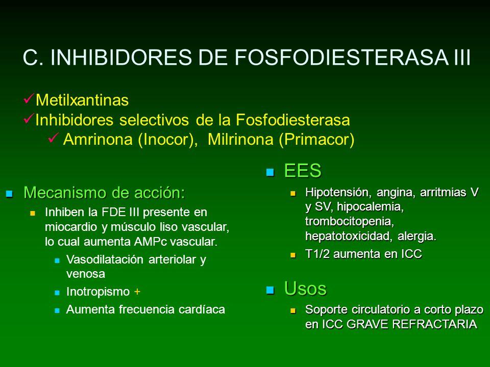 Metilxantinas Inhibidores selectivos de la Fosfodiesterasa Amrinona (Inocor), Milrinona (Primacor) Mecanismo de acción: Mecanismo de acción: Inhiben l