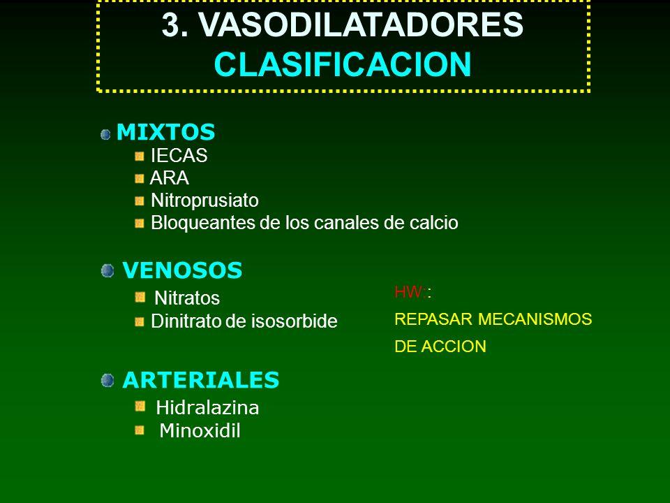 MIXTOS IECAS ARA Nitroprusiato Bloqueantes de los canales de calcio VENOSOS Nitratos Dinitrato de isosorbide ARTERIALES Hidralazina Minoxidil 3. VASOD