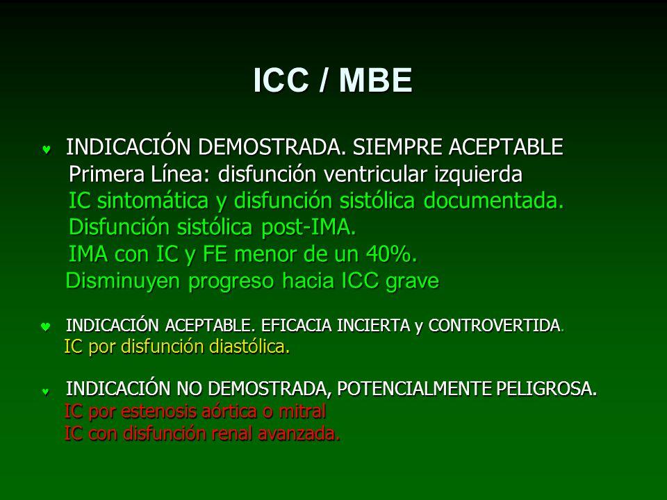 ICC / MBE INDICACIÓN DEMOSTRADA. SIEMPRE ACEPTABLE INDICACIÓN DEMOSTRADA. SIEMPRE ACEPTABLE Primera Línea: disfunción ventricular izquierda Primera Lí