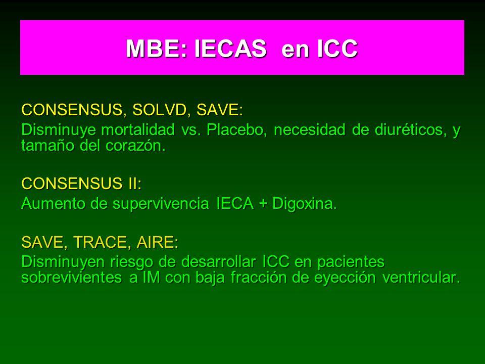 MBE: IECAS en ICC CONSENSUS, SOLVD, SAVE: Disminuye mortalidad vs. Placebo, necesidad de diuréticos, y tamaño del corazón. CONSENSUS II: Aumento de su