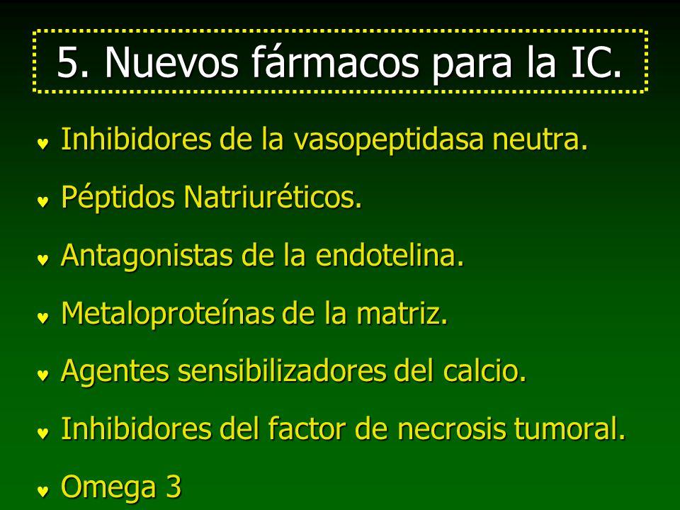 5. Nuevos fármacos para la IC. Inhibidores de la vasopeptidasa neutra. Inhibidores de la vasopeptidasa neutra. Péptidos Natriuréticos. Péptidos Natriu