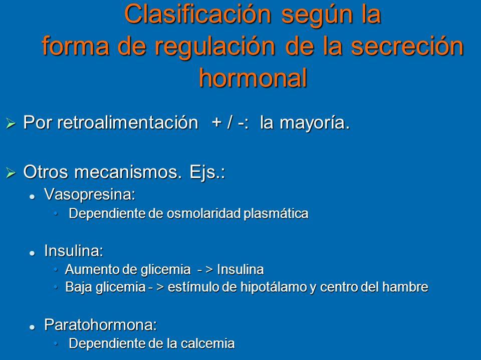Clasificación según la forma de regulación de la secreción hormonal Por retroalimentación + / -: la mayoría. Por retroalimentación + / -: la mayoría.