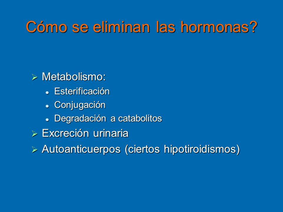 Cómo se eliminan las hormonas? Metabolismo: Metabolismo: Esterificación Esterificación Conjugación Conjugación Degradación a catabolitos Degradación a