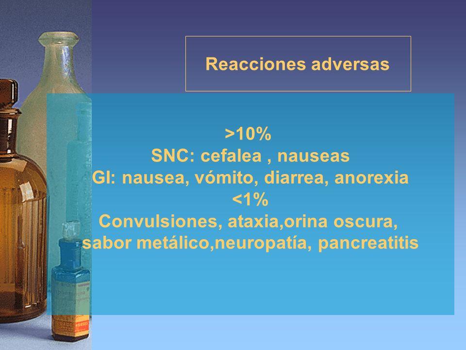 Reacciones adversas >10% SNC: cefalea, nauseas GI: nausea, vómito, diarrea, anorexia <1% Convulsiones, ataxia,orina oscura, sabor metálico,neuropatía,