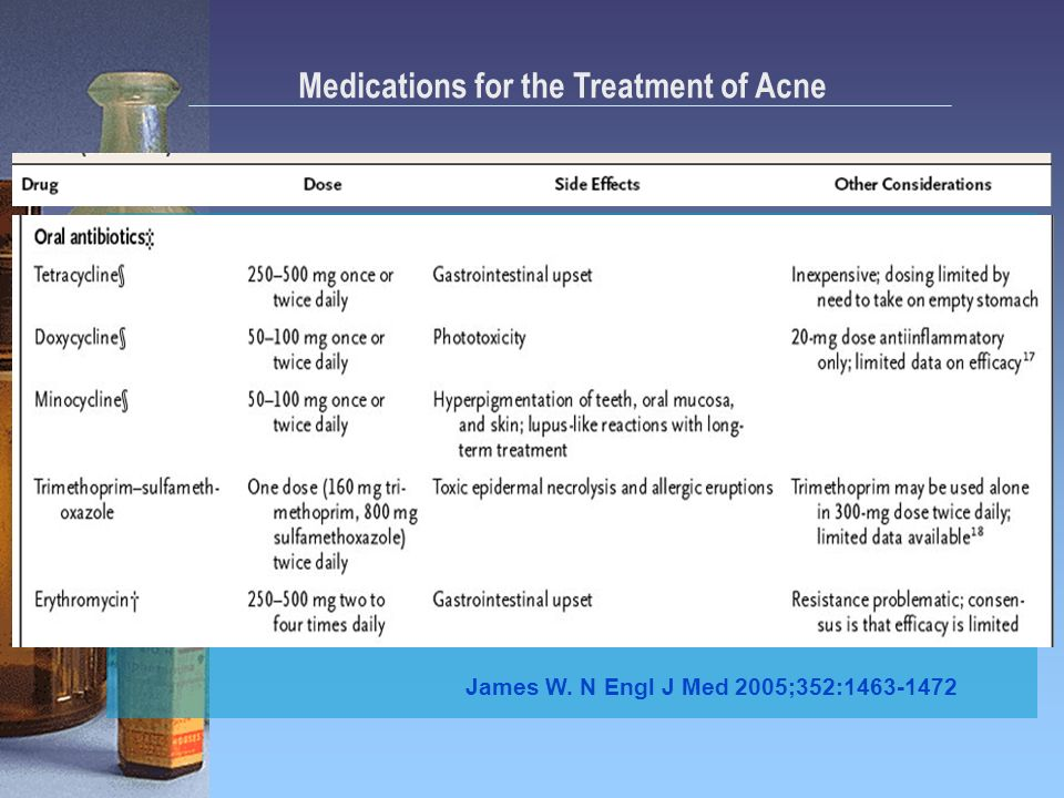 James W. N Engl J Med 2005;352:1463-1472 Medications for the Treatment of Acne