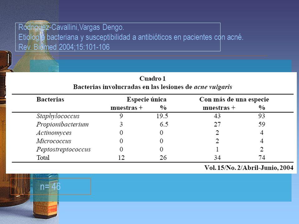 Rodriguez-Cavallini,Vargas Dengo. Etiología bacteriana y susceptibilidad a antibióticos en pacientes con acné. Rev. Biomed 2004;15:101-106 n= 46