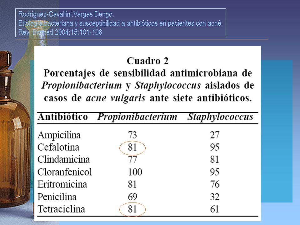 Rodriguez-Cavallini,Vargas Dengo. Etiología bacteriana y susceptibilidad a antibióticos en pacientes con acné. Rev. Biomed 2004;15:101-106