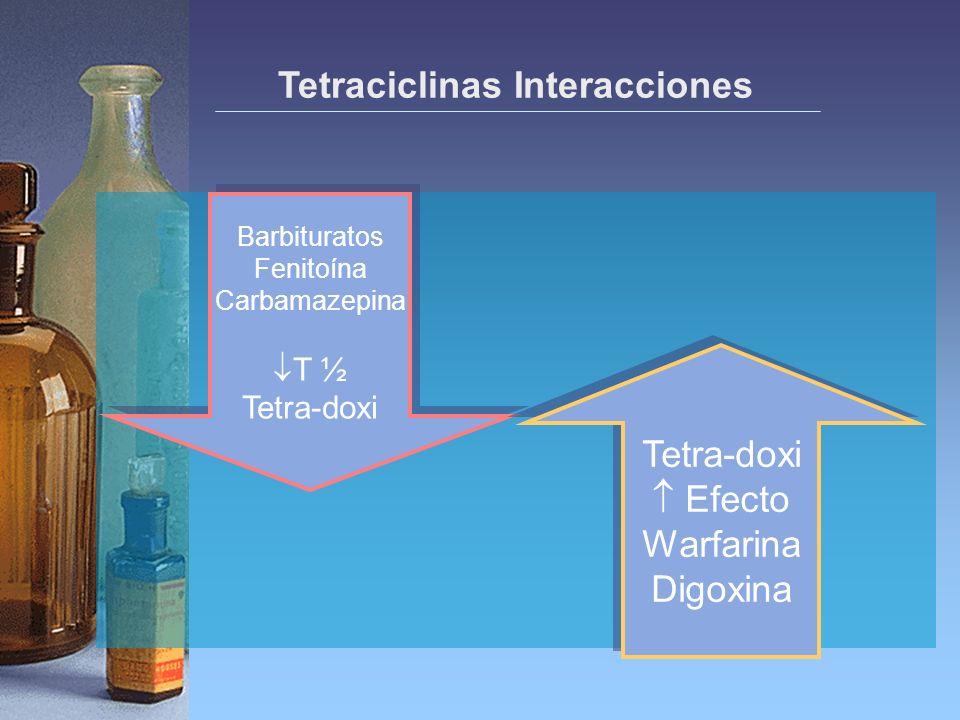 Barbituratos Fenitoína Carbamazepina T ½ Tetra-doxi Barbituratos Fenitoína Carbamazepina T ½ Tetra-doxi Efecto Warfarina Digoxina Tetra-doxi Efecto Wa