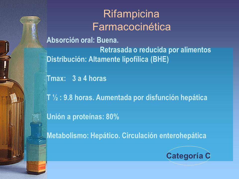 Rifampicina Farmacocinética Absorción oral: Buena. Retrasada o reducida por alimentos Distribución: Altamente lipofílica (BHE) Tmax: 3 a 4 horas T ½ :