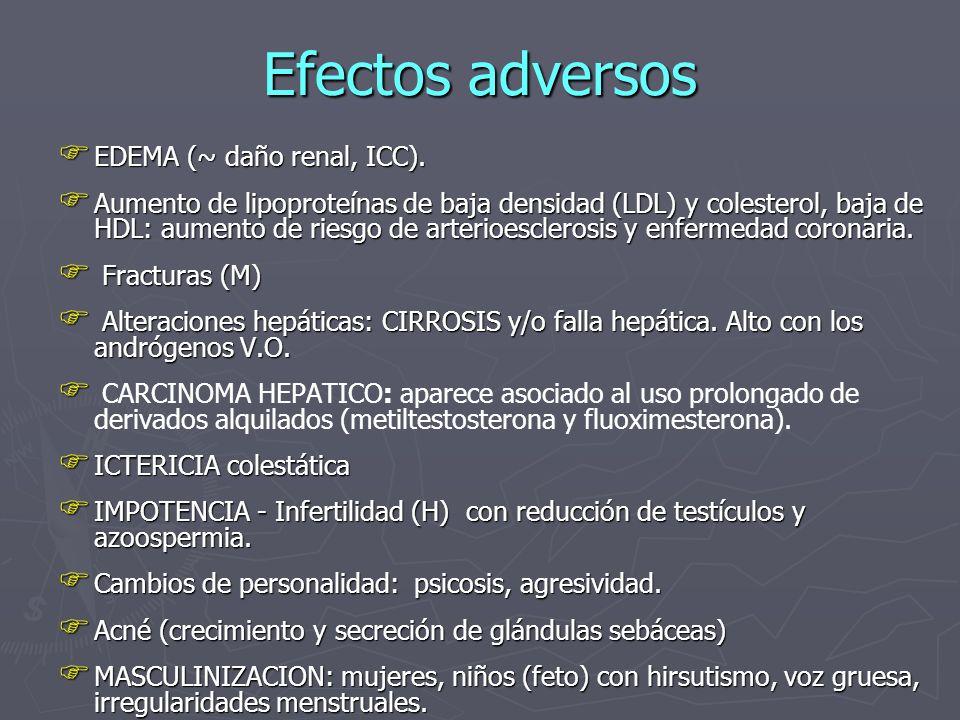 Efectos adversos EDEMA (~ daño renal, ICC). EDEMA (~ daño renal, ICC). Aumento de lipoproteínas de baja densidad (LDL) y colesterol, baja de HDL: aume