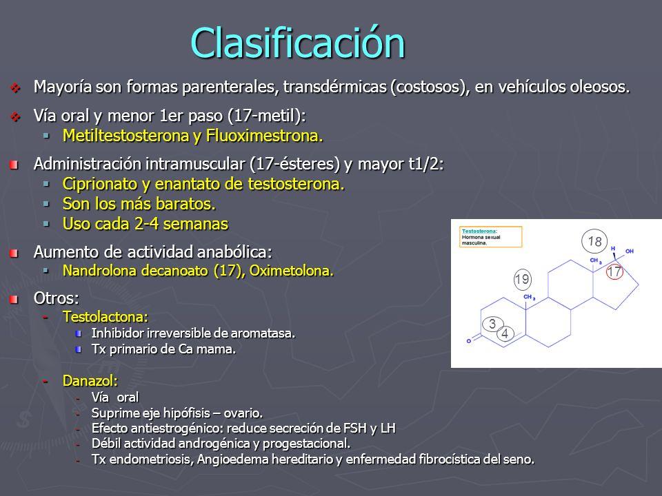 Clasificación Mayoría son formas parenterales, transdérmicas (costosos), en vehículos oleosos. Mayoría son formas parenterales, transdérmicas (costoso