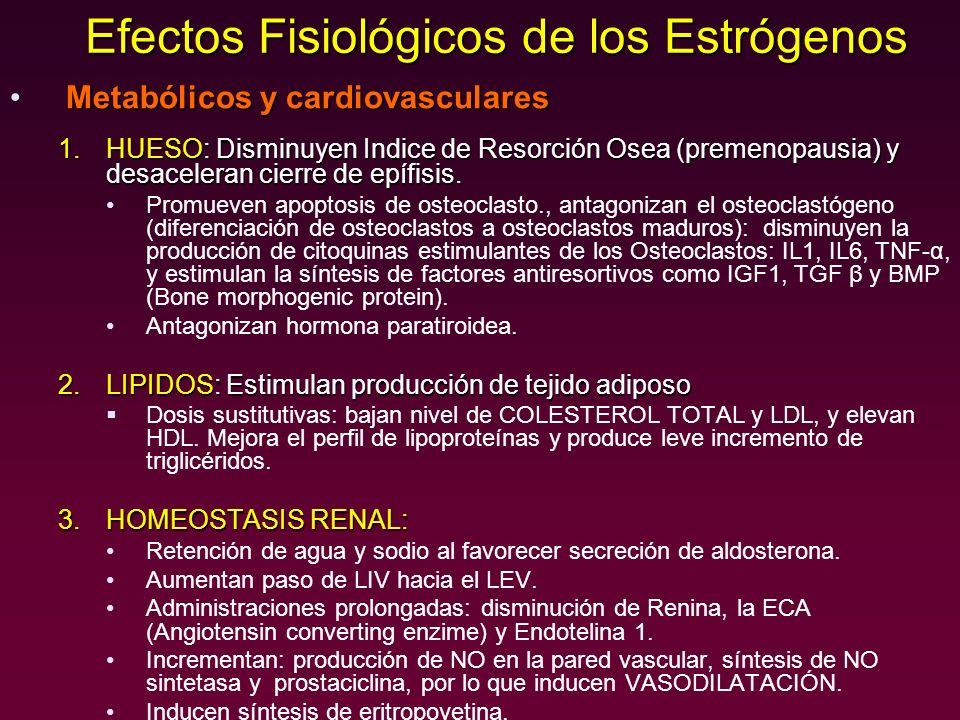 Metabólicos y cardiovascularesMetabólicos y cardiovasculares 1.HUESO: Disminuyen Indice de Resorción Osea (premenopausia) y desaceleran cierre de epíf