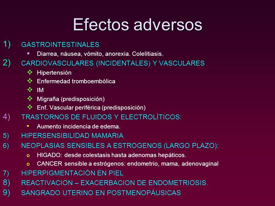 Efectos adversos 1) GASTROINTESTINALES Diarrea, náusea, vómito, anorexia. Colelitiasis. 2) CARDIOVASCULARES (INCIDENTALES) Y VASCULARES Hipertensión E