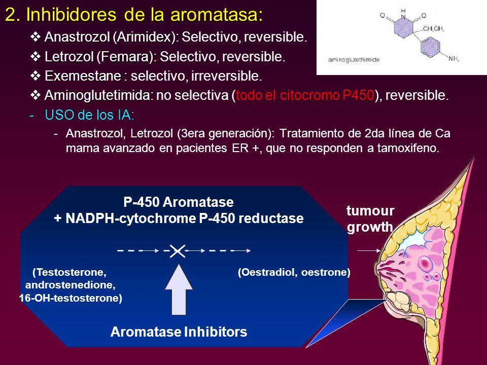 2. Inhibidores de la aromatasa: Anastrozol (Arimidex): Anastrozol (Arimidex): Selectivo, reversible. Letrozol (Femara): Letrozol (Femara): Selectivo,