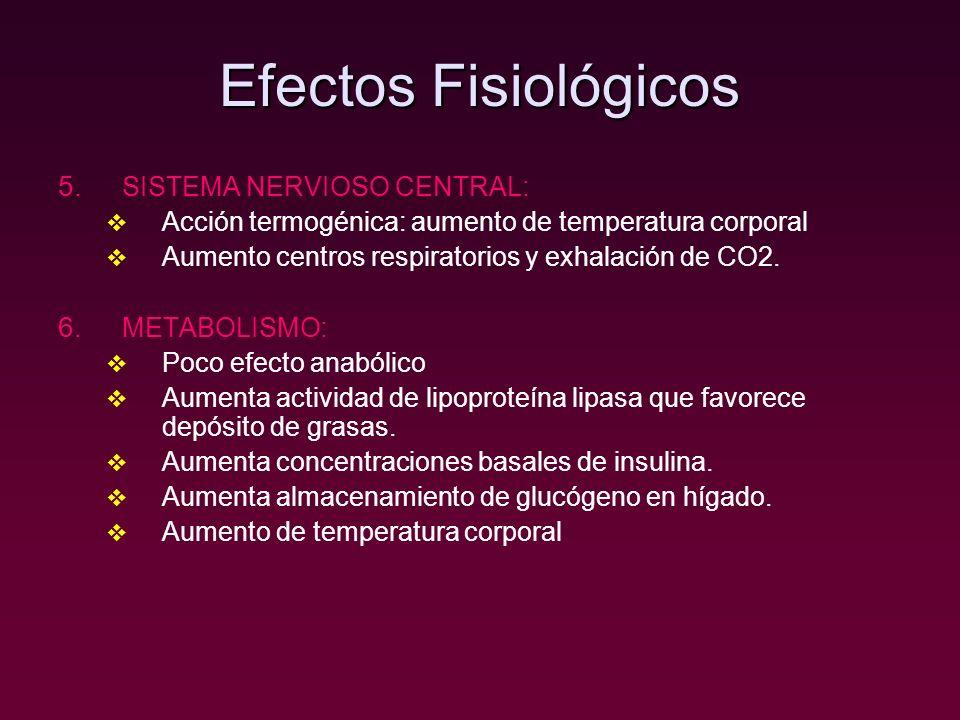 Efectos Fisiológicos 5. SISTEMA NERVIOSO CENTRAL: Acción termogénica: aumento de temperatura corporal Aumento centros respiratorios y exhalación de CO