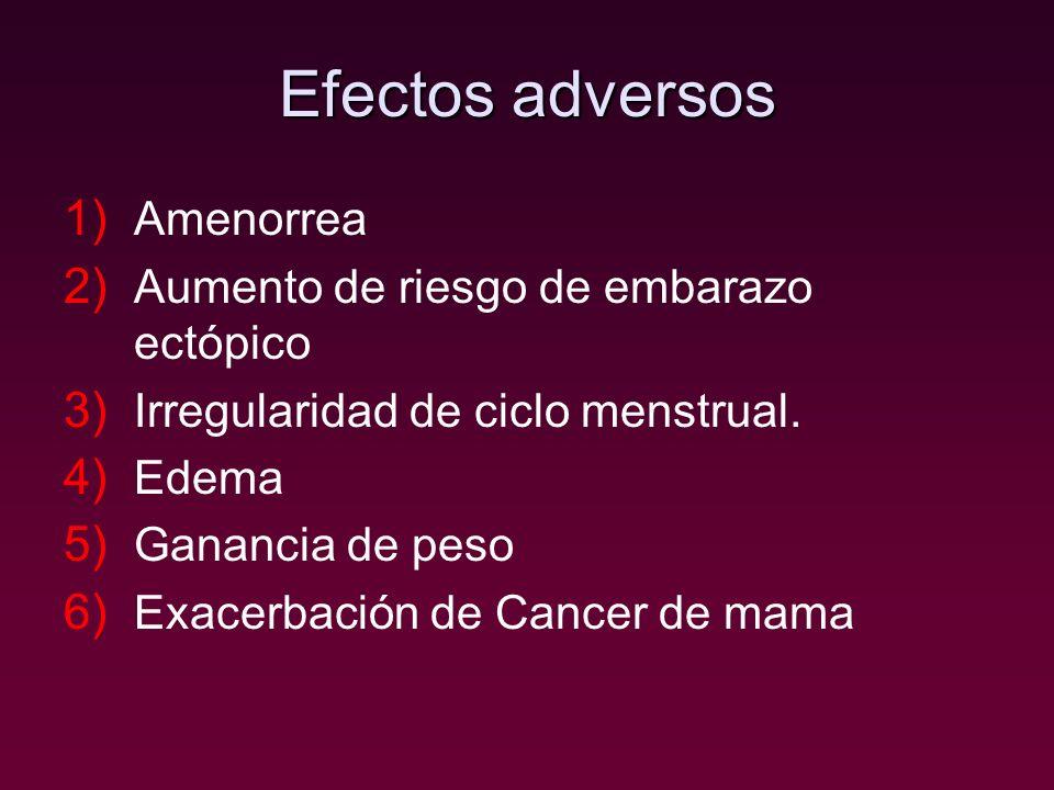 Efectos adversos 1) Amenorrea 2) Aumento de riesgo de embarazo ectópico 3) Irregularidad de ciclo menstrual. 4) Edema 5) Ganancia de peso 6) Exacerbac