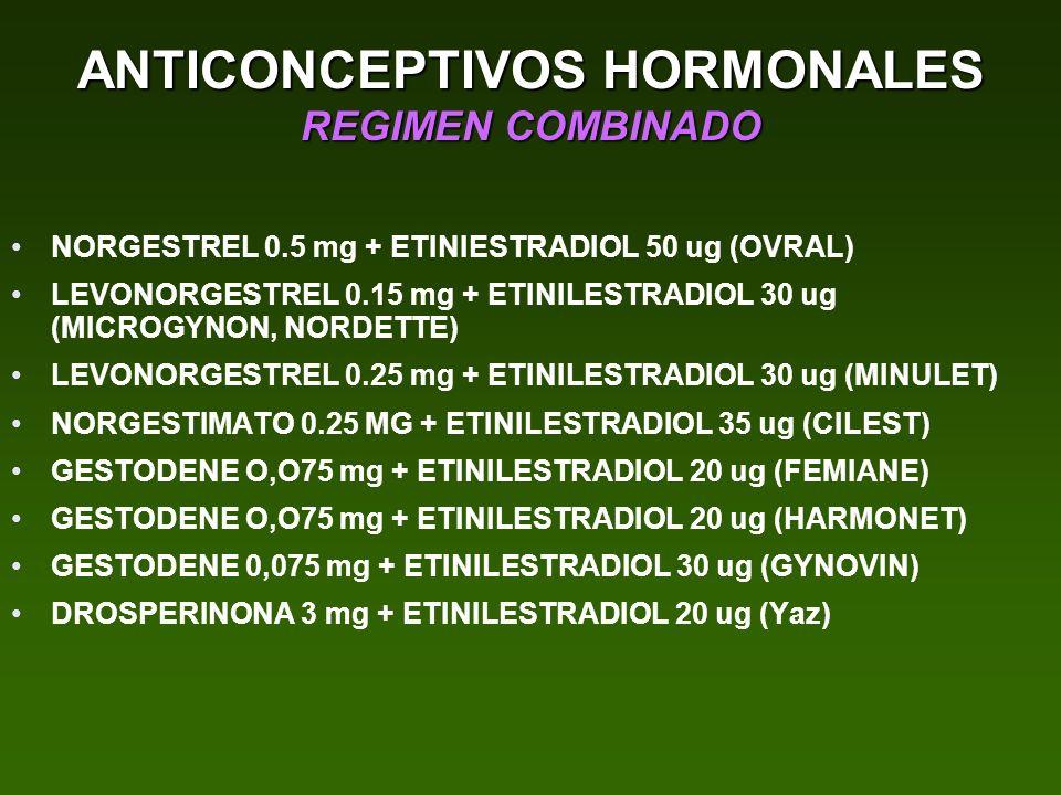 ANTICONCEPTIVOS HORMONALES REGIMEN COMBINADO NORGESTREL 0.5 mg + ETINIESTRADIOL 50 ug (OVRAL) LEVONORGESTREL 0.15 mg + ETINILESTRADIOL 30 ug (MICROGYN