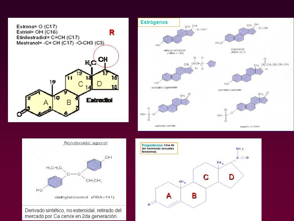 Estructura -actividad PRODUCCION NATURAL EN OVARIOS, PLACENTA, TESTICULOS SUPRARRENALES Y TEJIDO ADIPOSO:PRODUCCION NATURAL EN OVARIOS, PLACENTA, TESTICULOS SUPRARRENALES Y TEJIDO ADIPOSO: –Estradiol (C13 Metil, C17 OH) y Estrona (C13 metil, 17 Ceto): Más activos sobre receptores pero de débiles efectos uterinos.