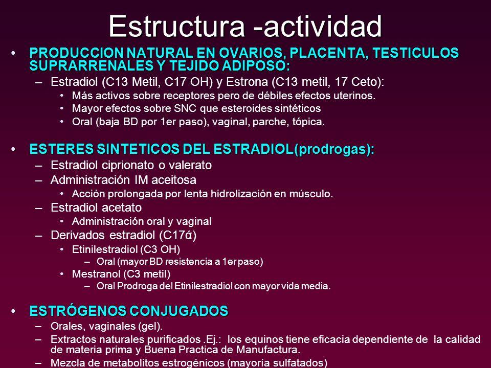 Estructura -actividad PRODUCCION NATURAL EN OVARIOS, PLACENTA, TESTICULOS SUPRARRENALES Y TEJIDO ADIPOSO:PRODUCCION NATURAL EN OVARIOS, PLACENTA, TEST
