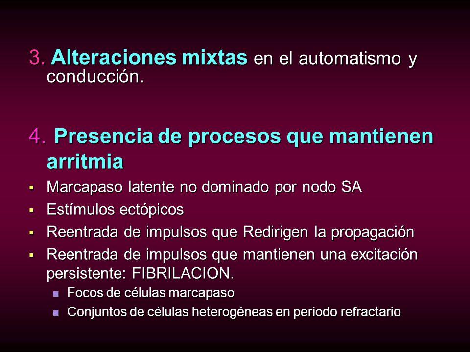 3. Alteraciones mixtas en el automatismo y conducción. 4. Presencia de procesos que mantienen arritmia Marcapaso latente no dominado por nodo SA Estím