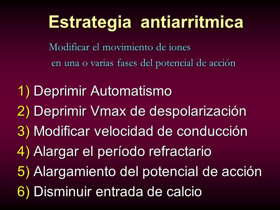 Estrategia antiarritmica 1)Deprimir Automatismo 2)Deprimir Vmax de despolarización 3)Modificar velocidad de conducción 4)Alargar el período refractari