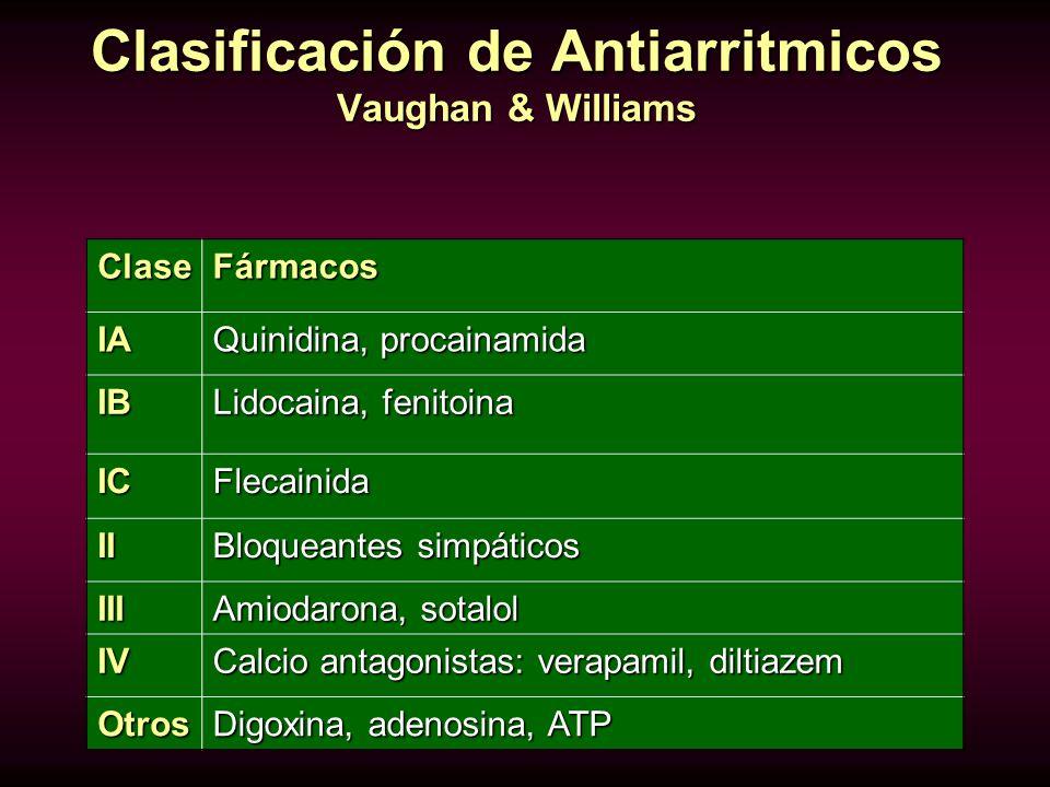 Clasificación de Antiarritmicos Vaughan & Williams ClaseFármacos IA Quinidina, procainamida IB Lidocaina, fenitoina ICFlecainida II Bloqueantes simpát