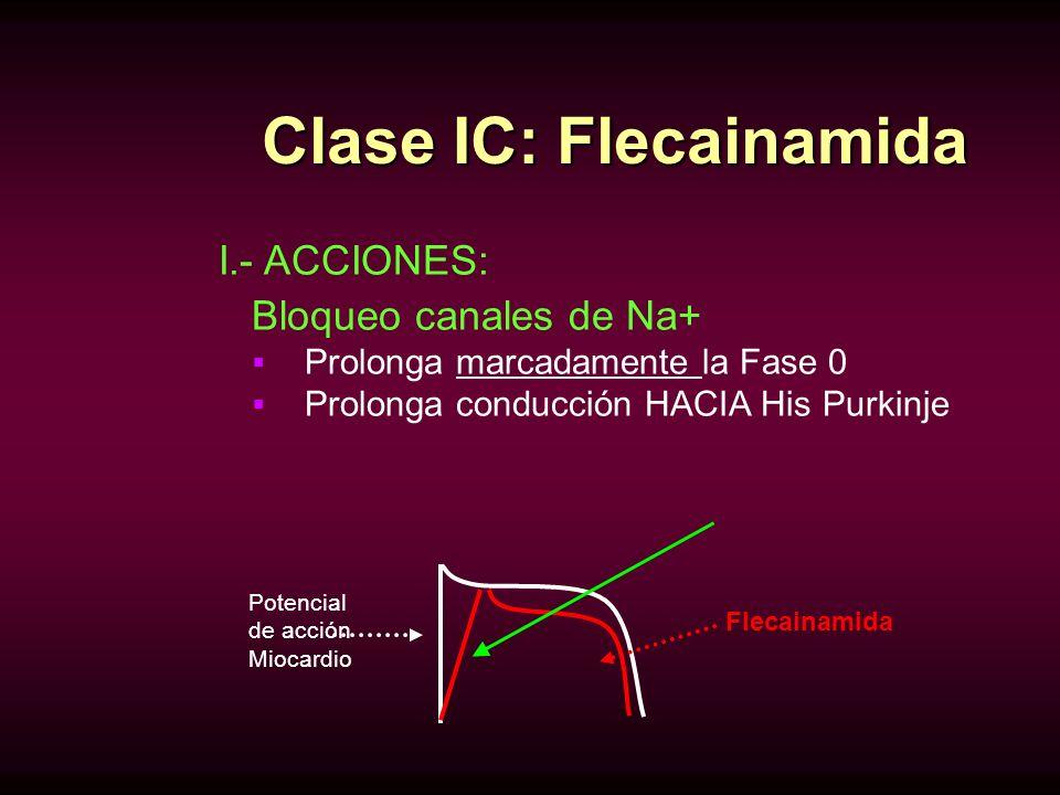 Clase IC: Flecainamida I.- ACCIONES: Bloqueo canales de Na+ Prolonga marcadamente la Fase 0 Prolonga conducción HACIA His Purkinje Potencial de acción