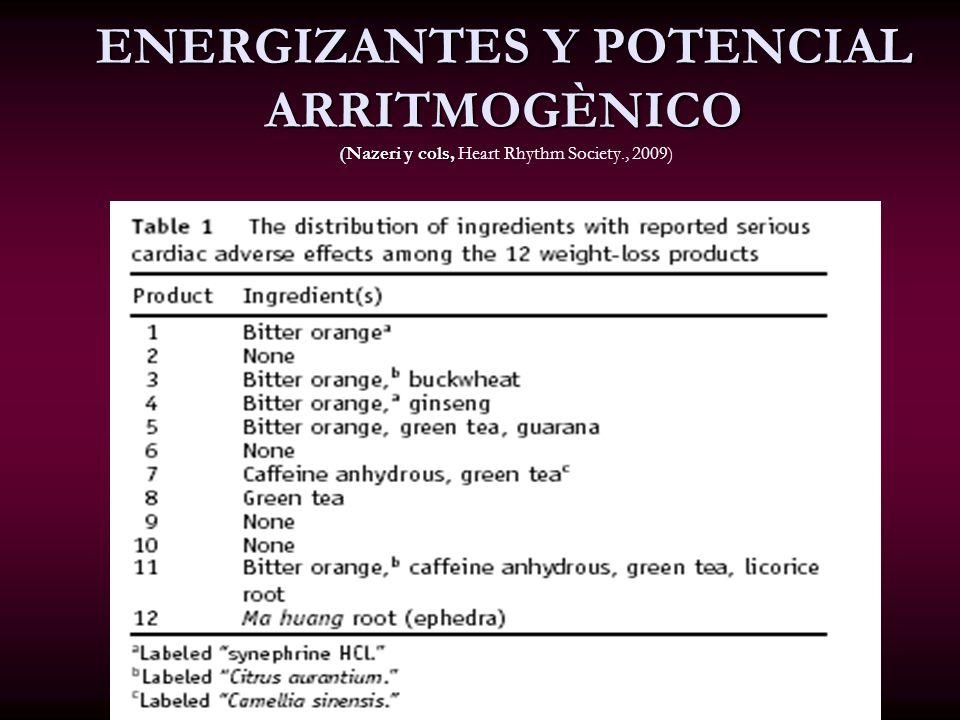 ENERGIZANTES Y POTENCIAL ARRITMOGÈNICO (Nazeri y cols, ENERGIZANTES Y POTENCIAL ARRITMOGÈNICO (Nazeri y cols, Heart Rhythm Society., 2009)