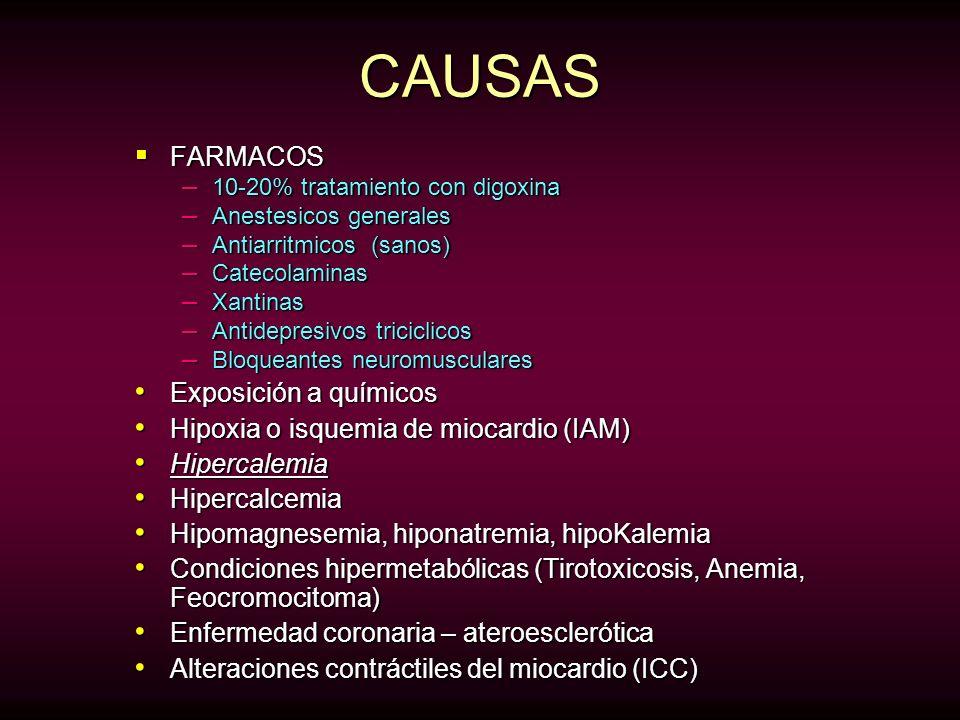 CAUSAS FARMACOS FARMACOS – 10-20% tratamiento con digoxina – Anestesicos generales – Antiarritmicos (sanos) – Catecolaminas – Xantinas – Antidepresivo
